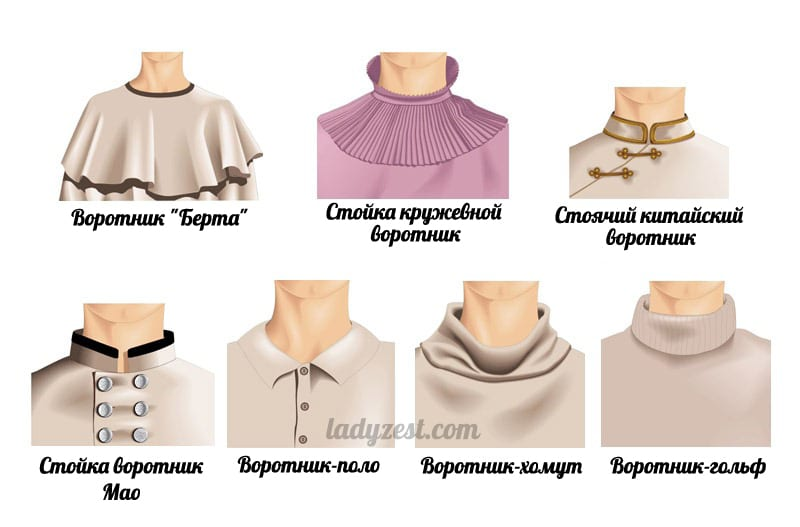 Виды воротника в женском платье