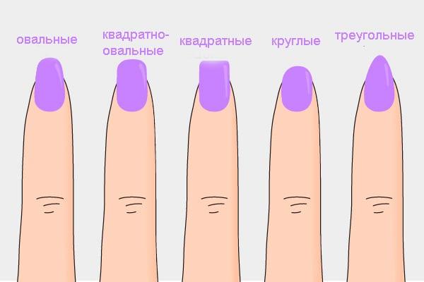 Какие бывают ногти