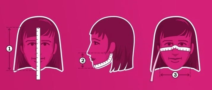 Измеряем лицо