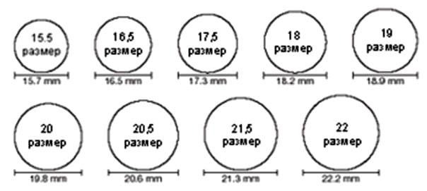 Размеры колец
