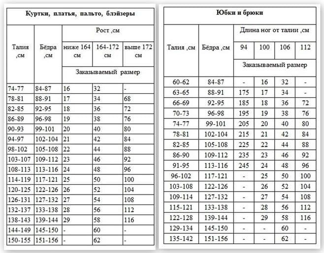 Таблица Немецких Размеров Женской Одежды На Русский