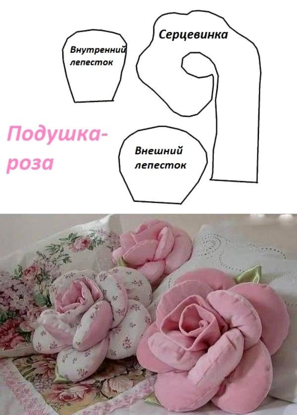 Выкройка декоративных подушек роза