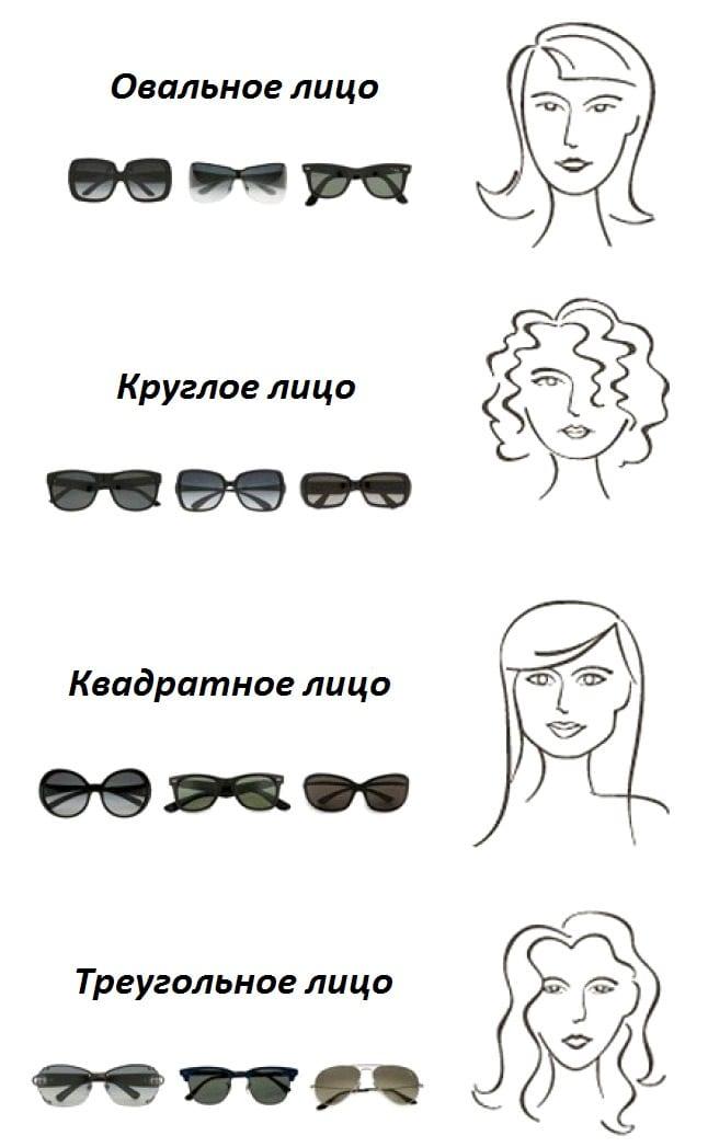 Разные формы очков