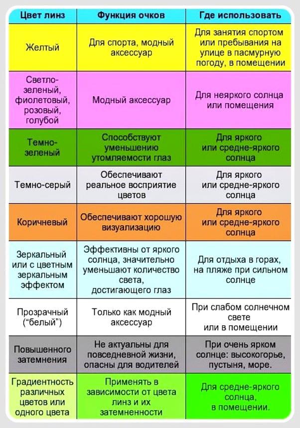 Выбираем цвет линз